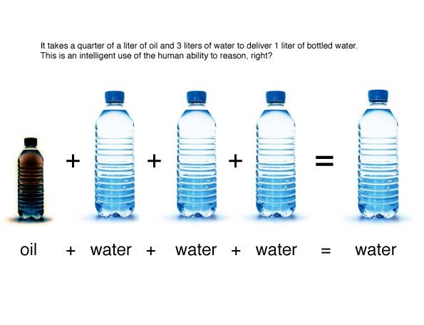 Water Bottle Energy Use