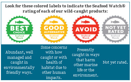 Seafood Watch Guidlines