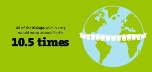 All of the K-Cups sold in 2013 would wrap the earth 10.5 times